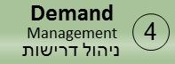 תהליך ניהול דרישות/ ביקושים – Demand management