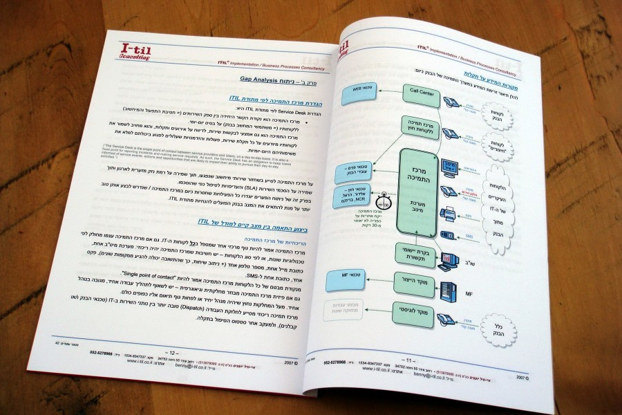 A glimpse into the ITIL Assessment booklet