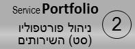 תהליך ניהול פורטפוליו (סט) השירותים - Service Portfolio