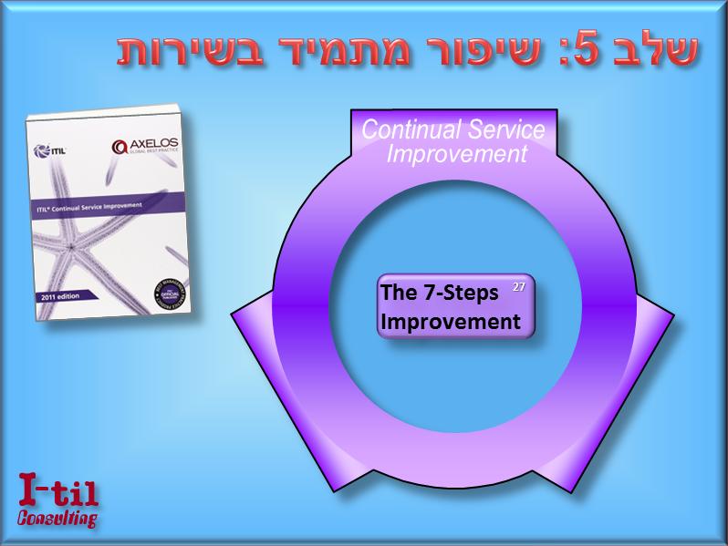 שלב 5 - שיפור מתמיד בשירות