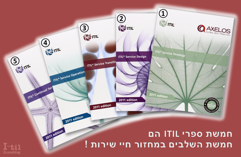 The_5_ITIL_books